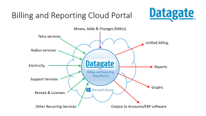 datagate-diagram