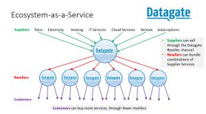 ecosystem-as-a-service-v2
